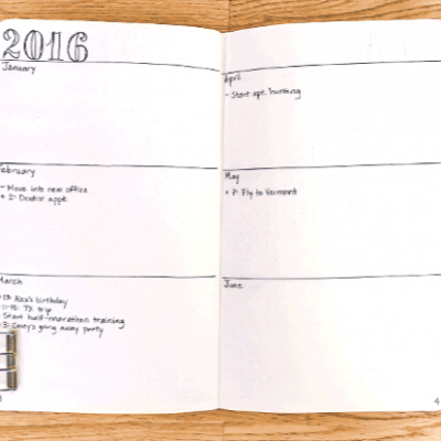 WTF Is A Bullet Journal And Why Should You Start One An Explainer (6)