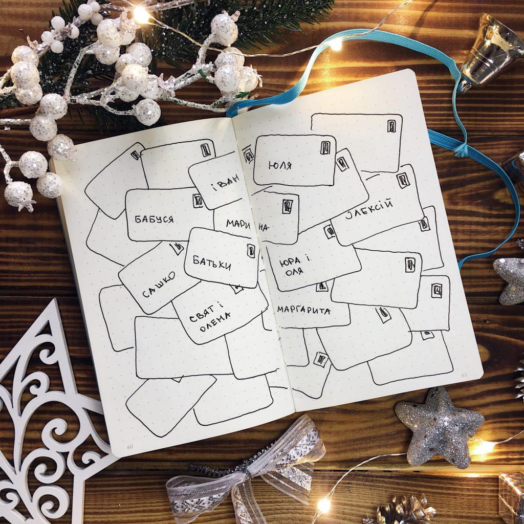 Як підготувати планер до Нового року?