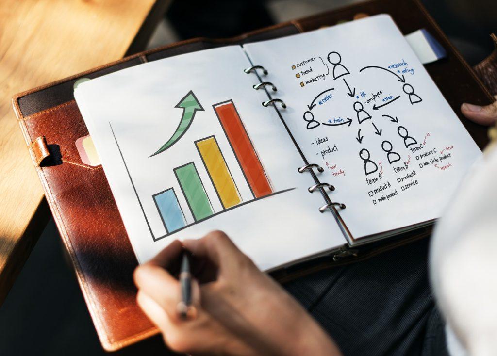 Від проблеми до реалізації: як правильно ставити цілі